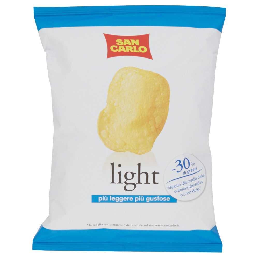 San Carlo light