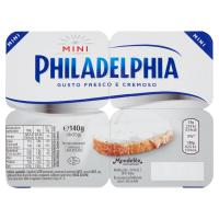 Philadelphia Mini