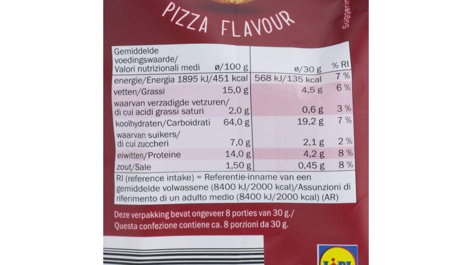 Mini Crostini Pizza